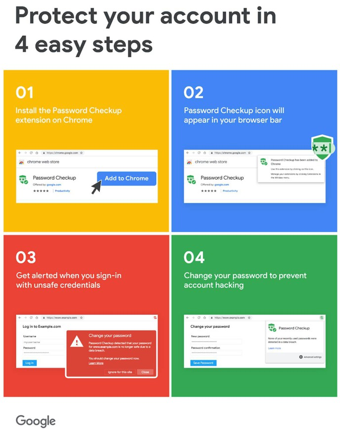 password checkup chrome infographics